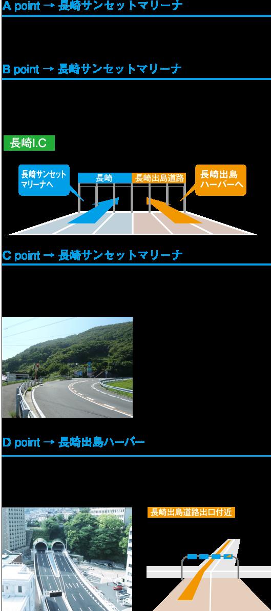 access_l